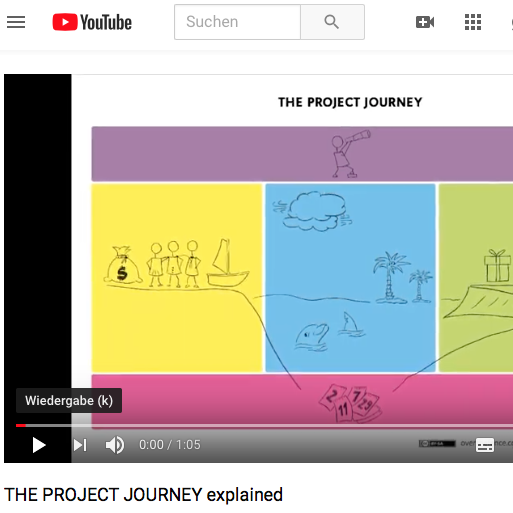 Project Journey Explained