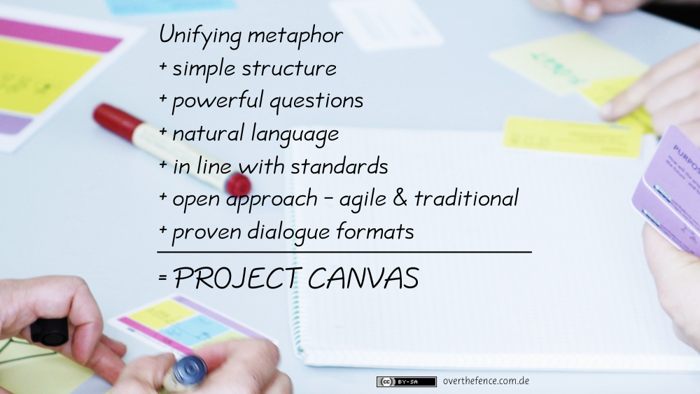 "<h4><font color=""#ffffff"">The Project Canvas is a projection screen for thoughts</font></h4>"