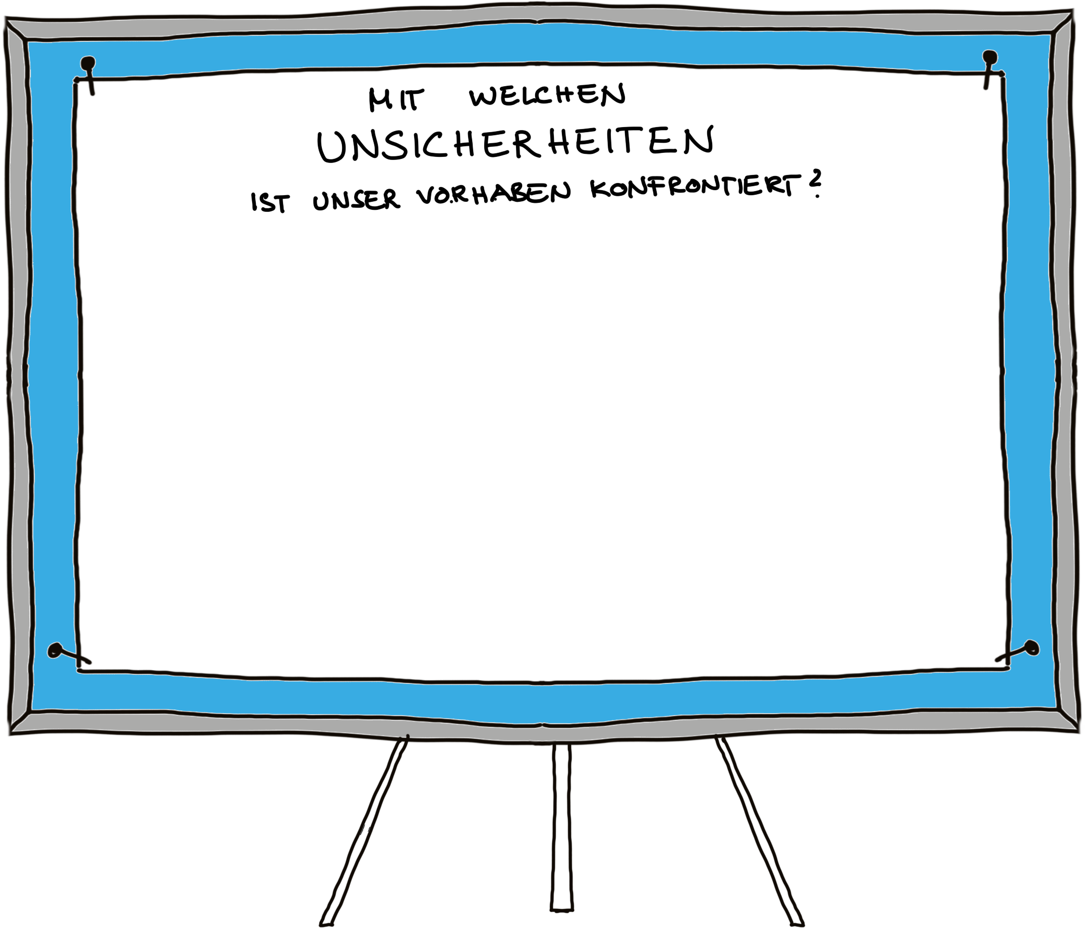 Uncertainty-Mapping_Pinnwand-start