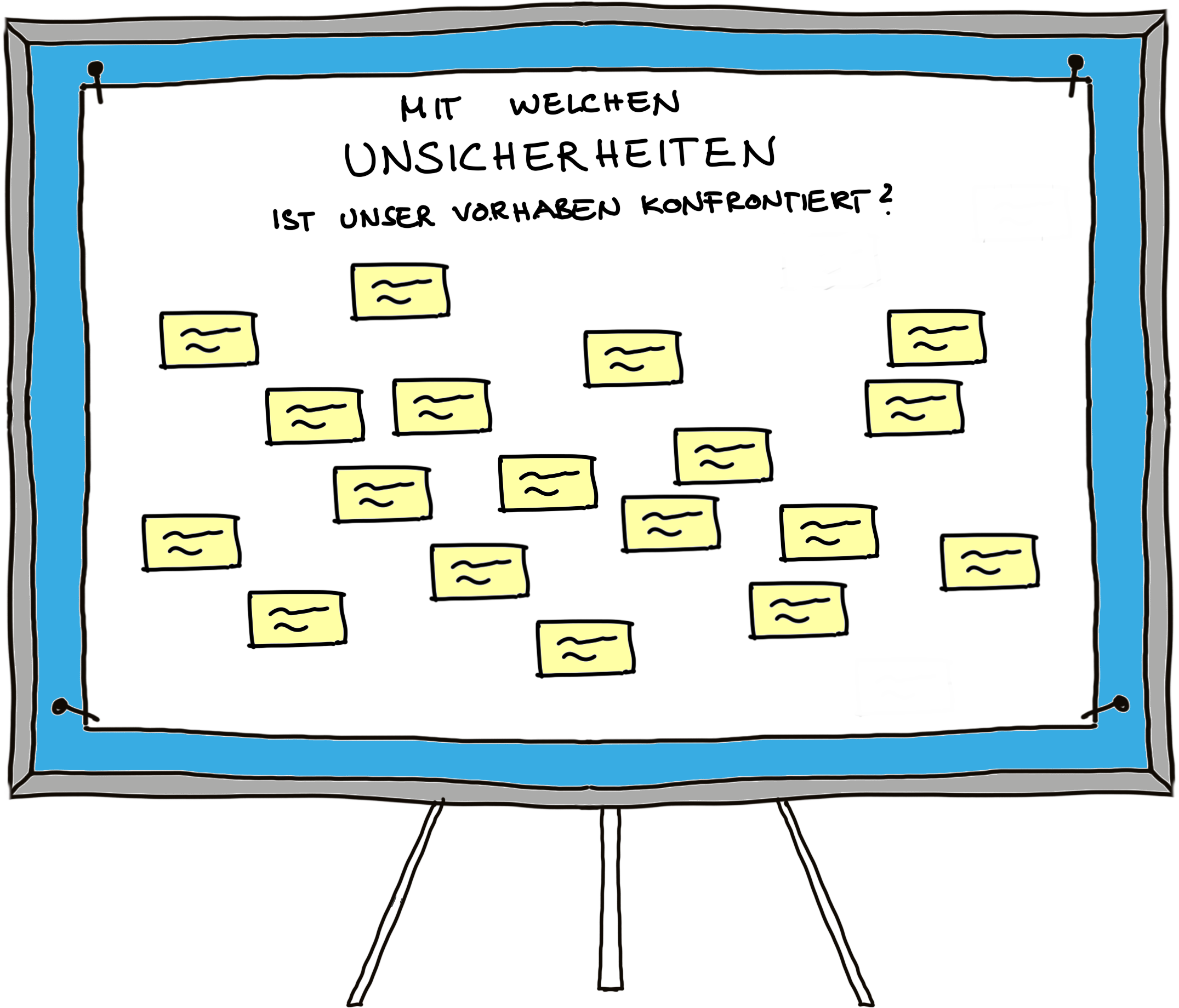 Uncertainty-Mapping_Pinnwand-unsortiert